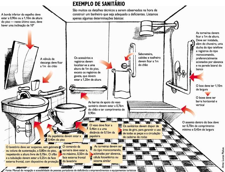 banheiro para idosos  Pipoca, Pimenta e Poesia -> Pia Para Banheiro Acessivel